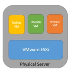 Установка Windows Server 2016 на диск VMware Paravirtual в VMware ESXI